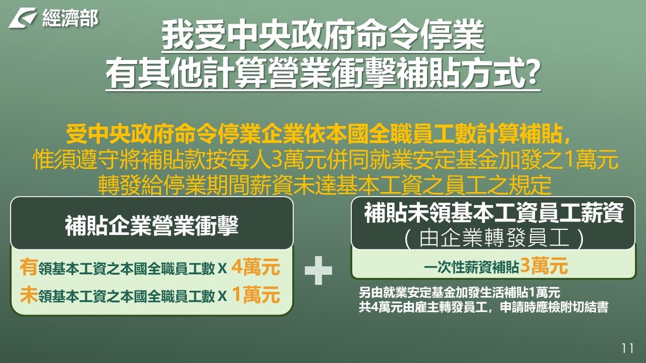 紓困4.0-商業服務業艱困事業營業衝擊補貼_11