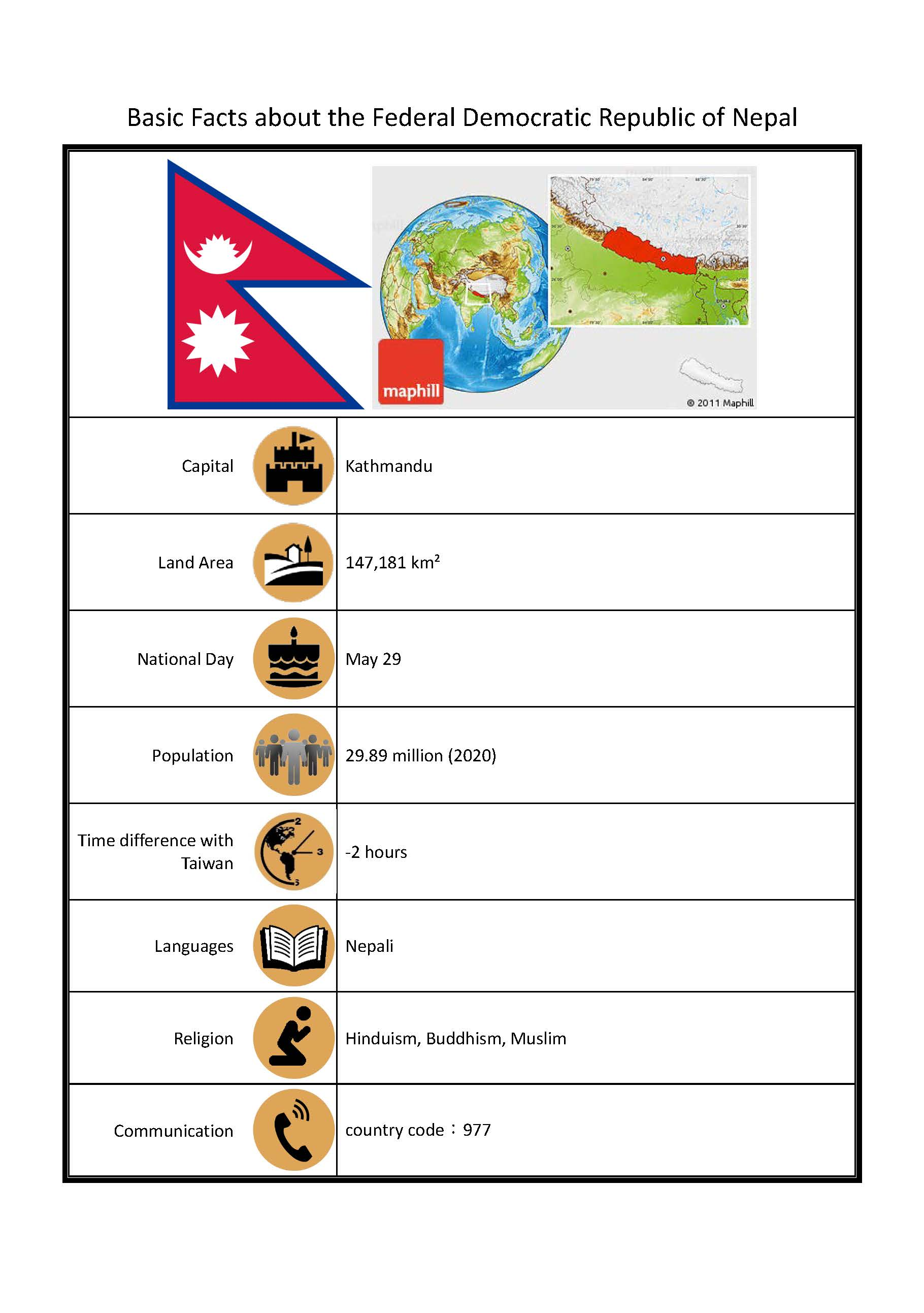 The Federal Democratic Republic of Nepal