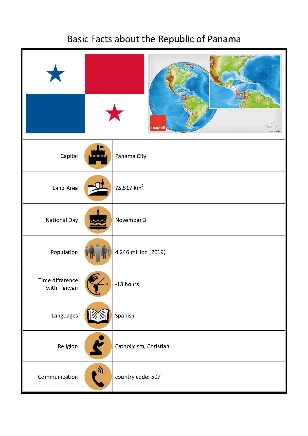 The Republic of Panama