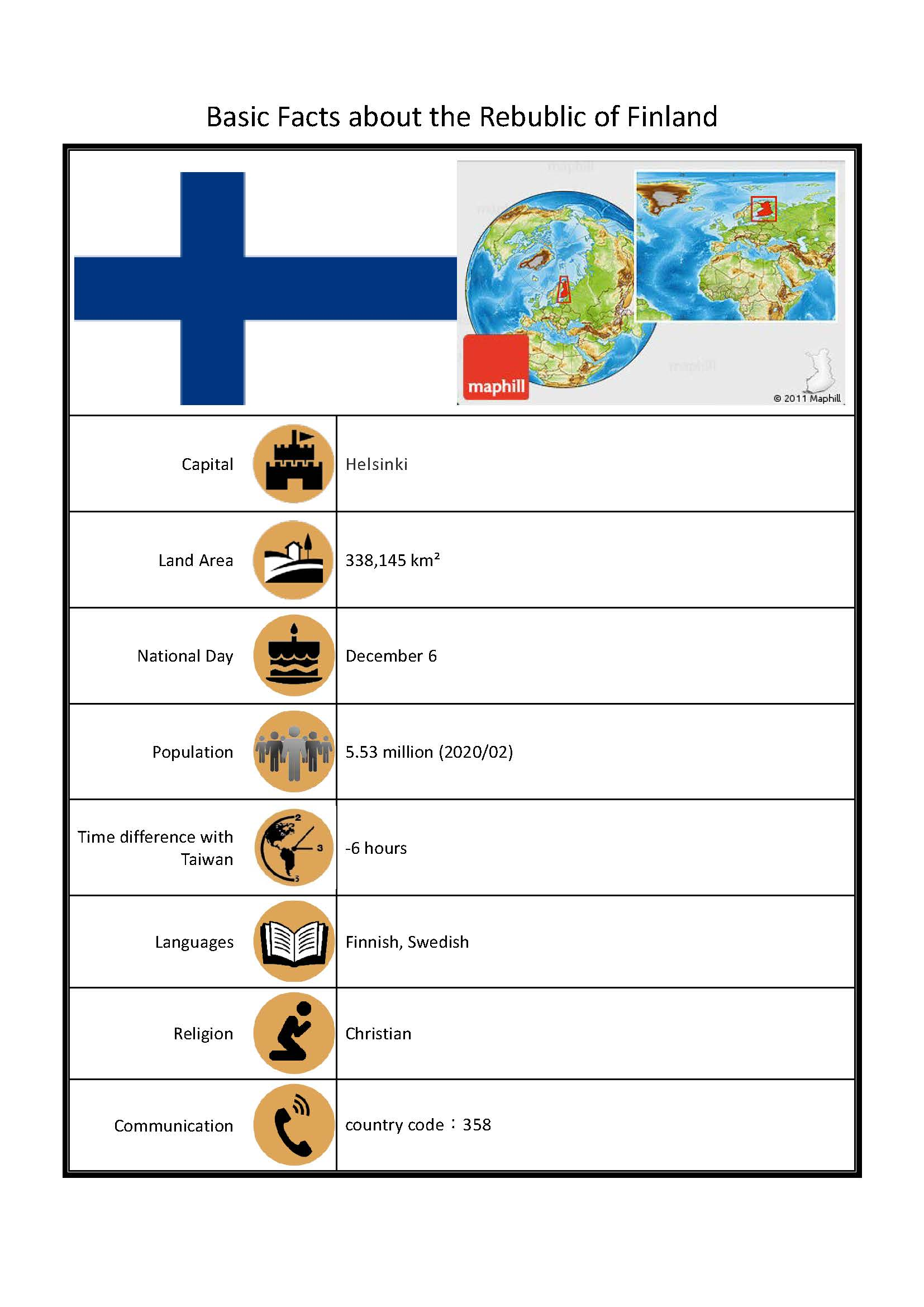 The Rebublic of Finland