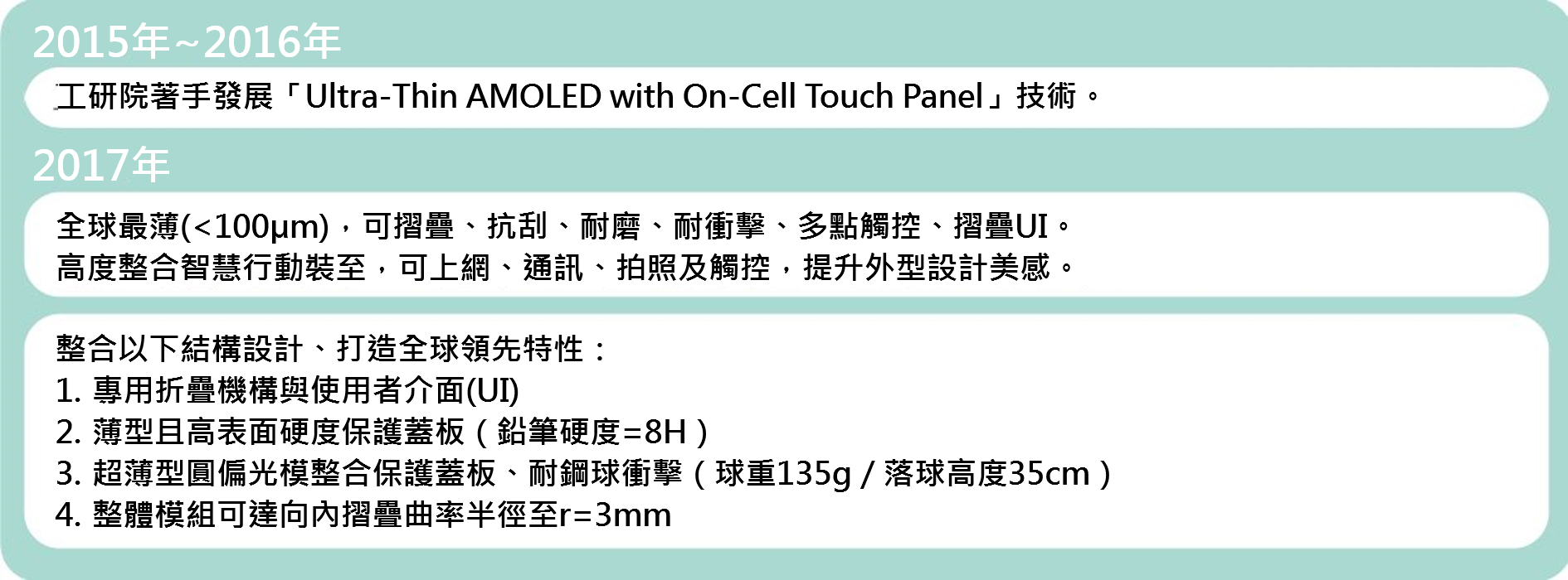 Foldable Touch AMOLED技術發展過程