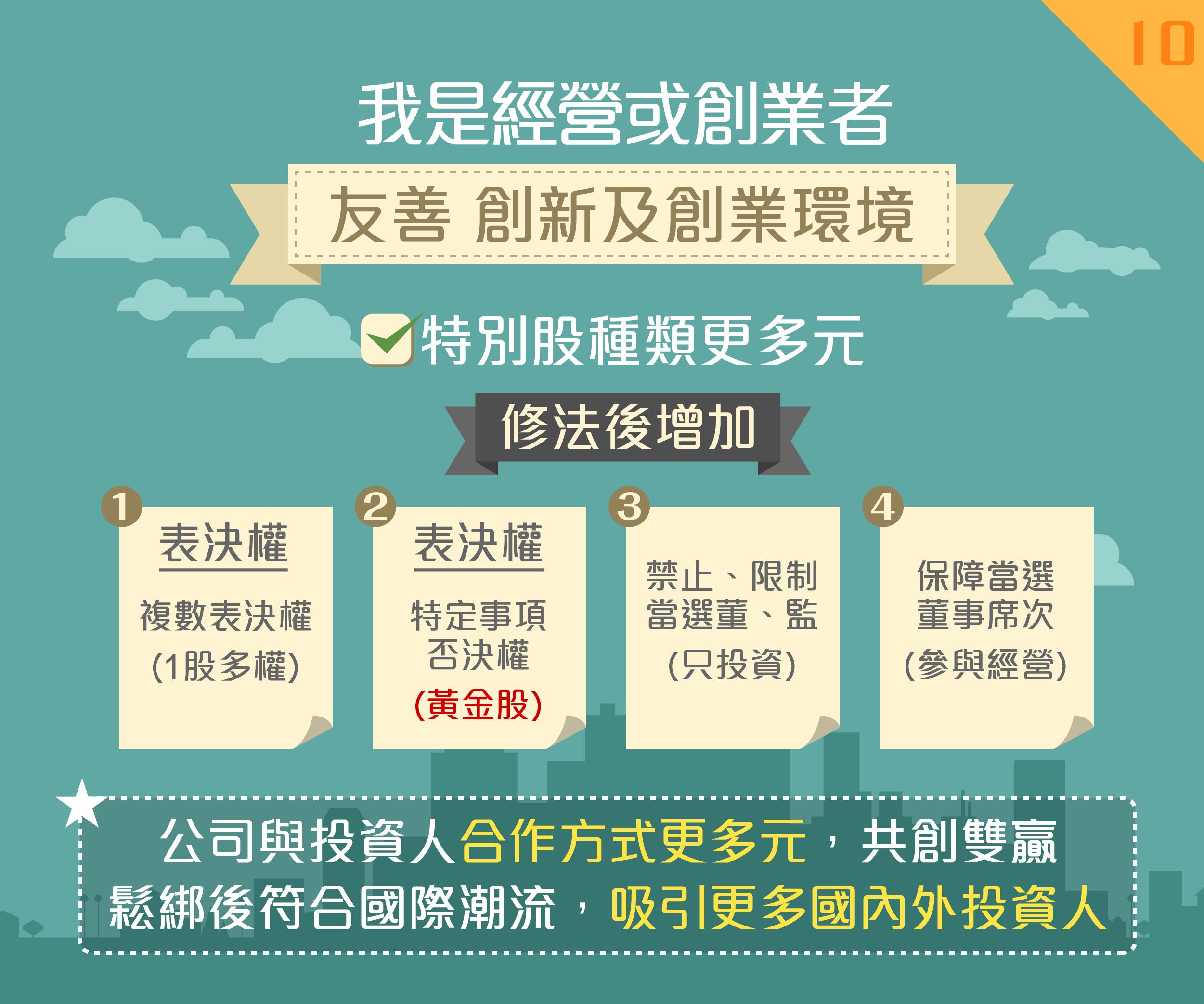 公司法懶人包修改2018-0827-11