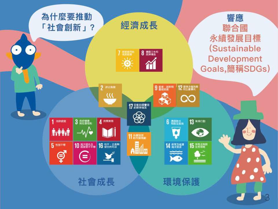 「社會創新行動方案」 規劃方式簡單說!