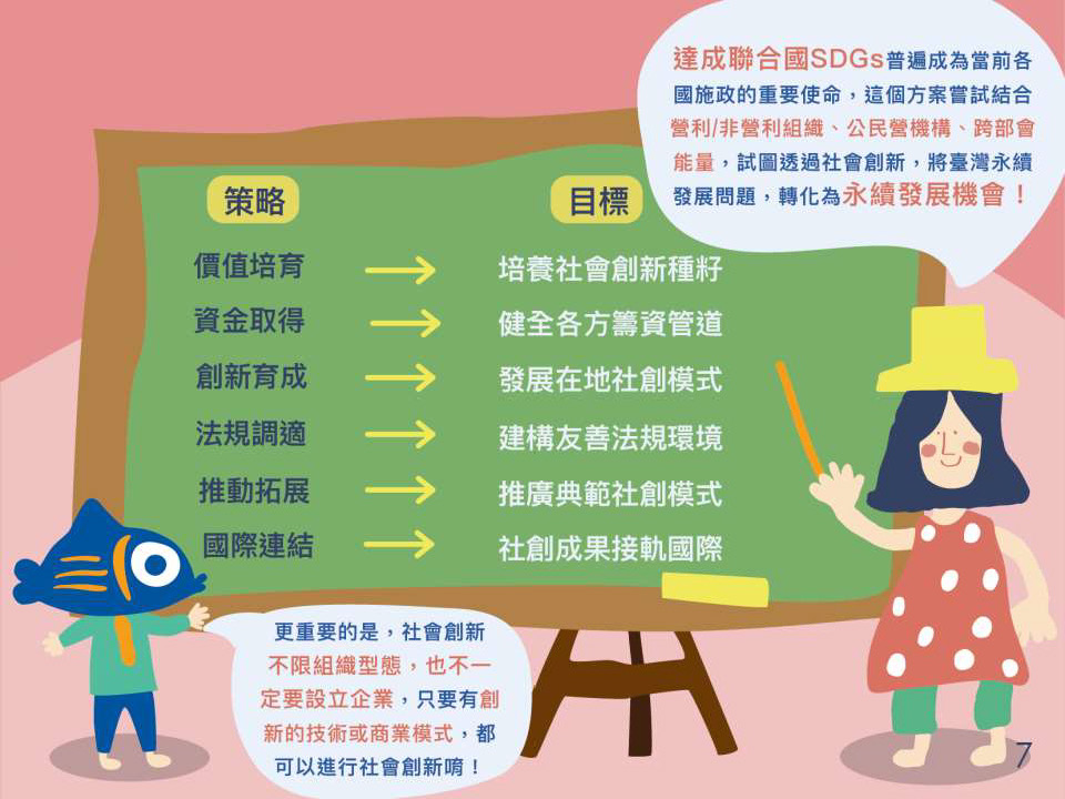 透過社會創新,將臺灣永續發展問題,轉化為永續發展機會