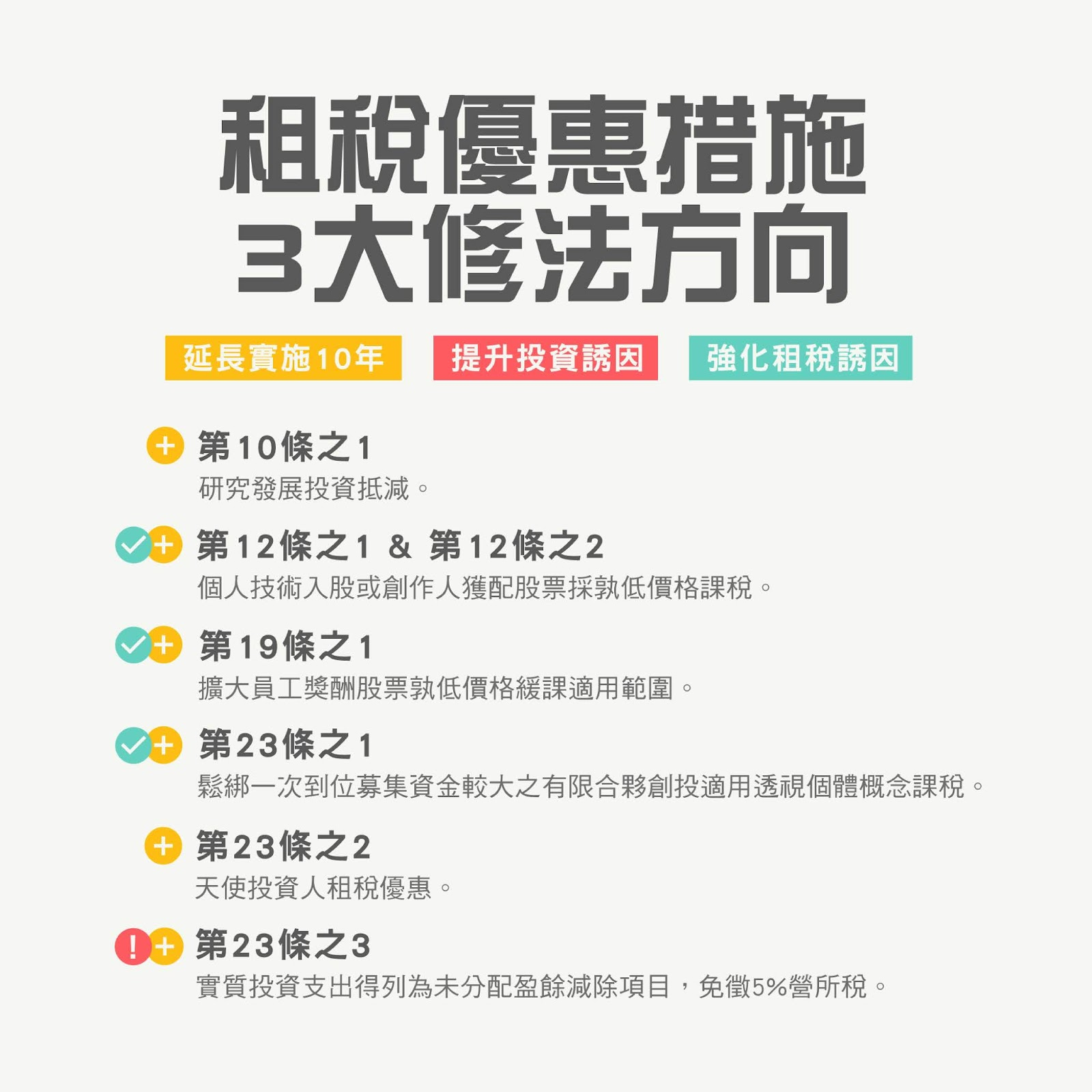產創條例修什麼? 加速投資●創新台灣