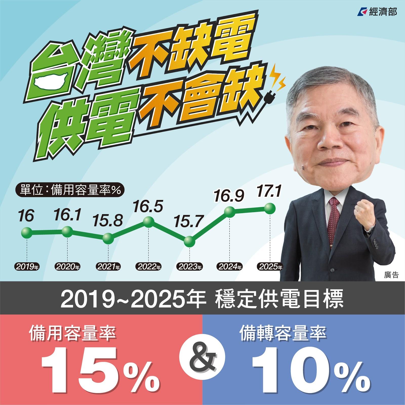 台灣不缺電-1