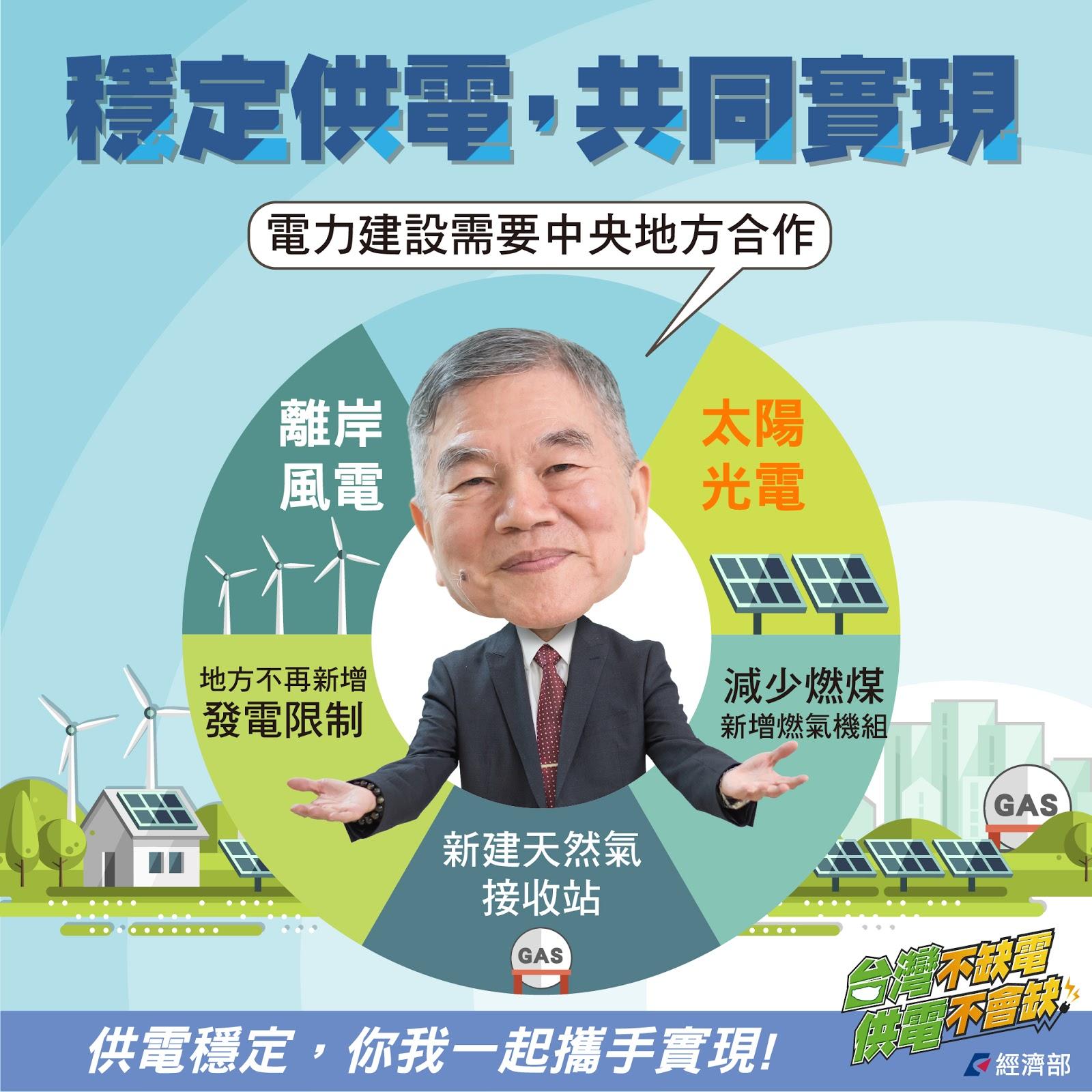 台灣不缺電5