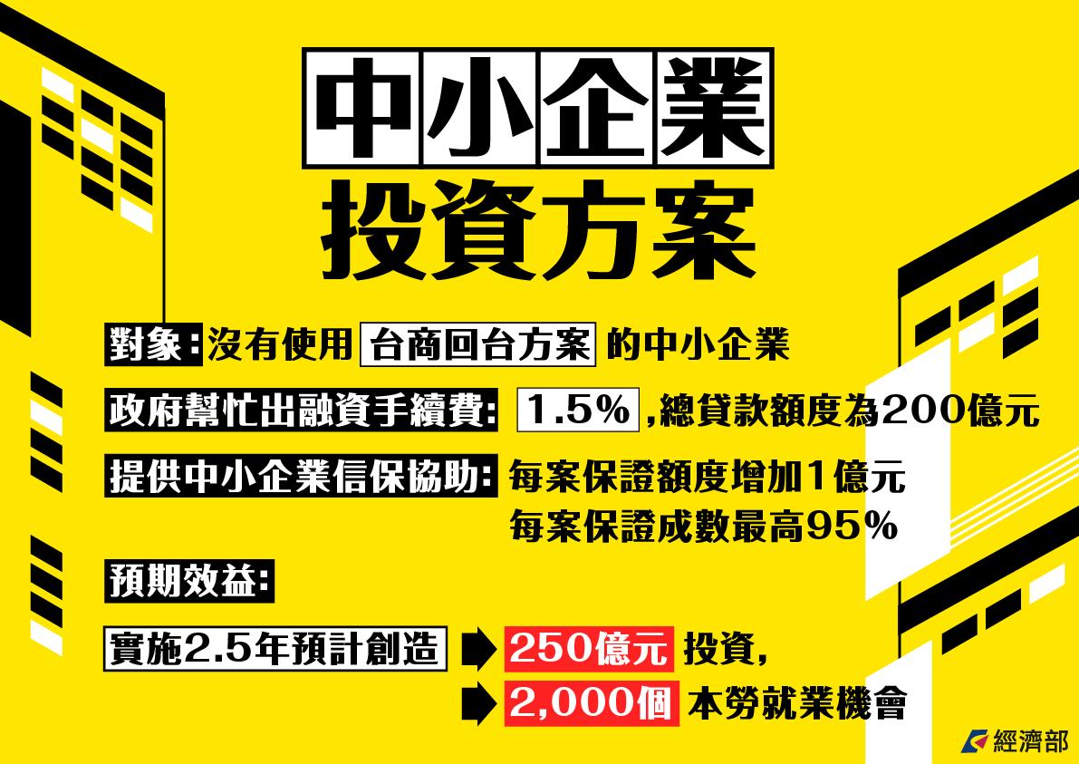投資台灣三大方案