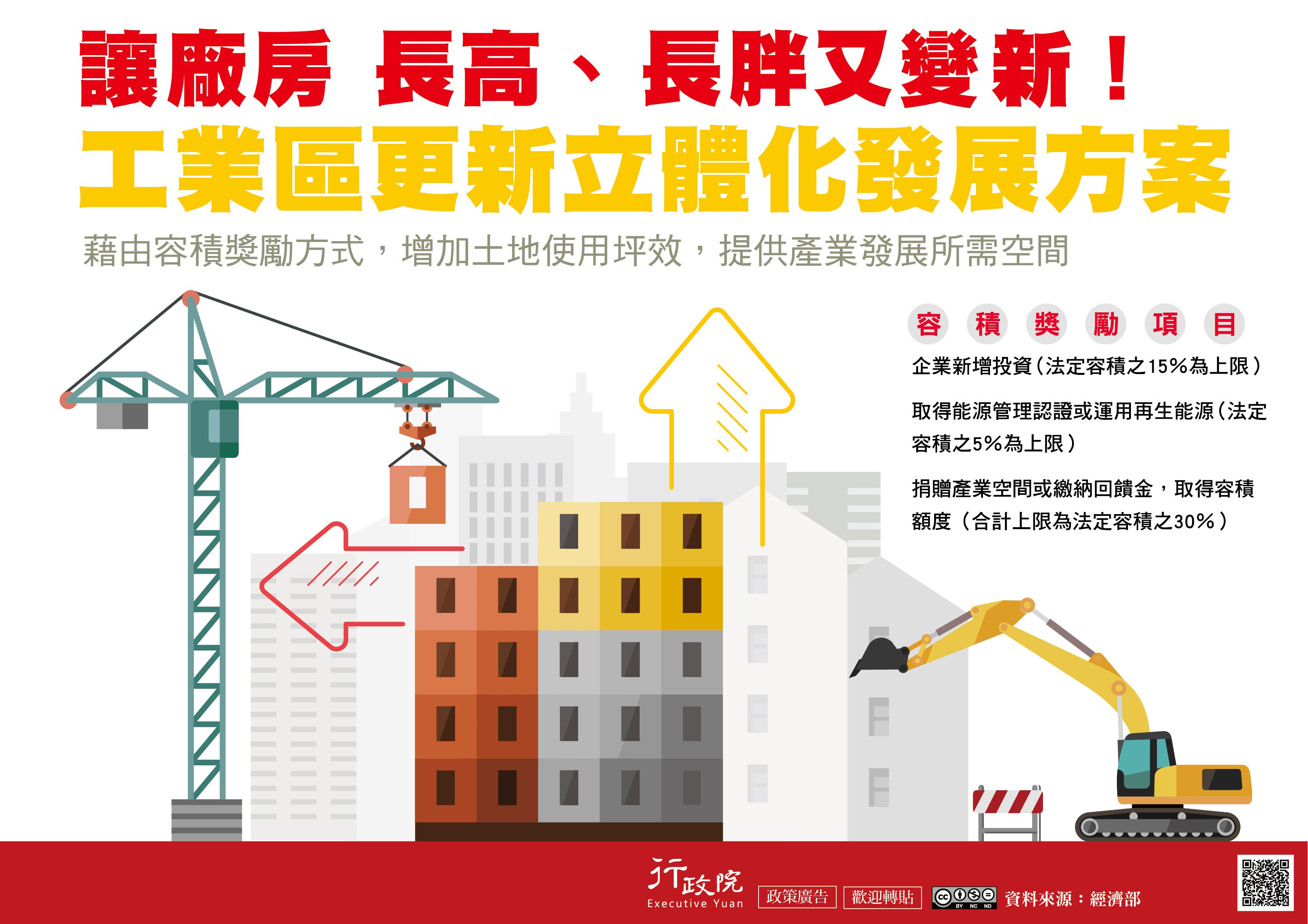 讓廠房 長高、長胖又變新! 工業區更新立體化發展方案