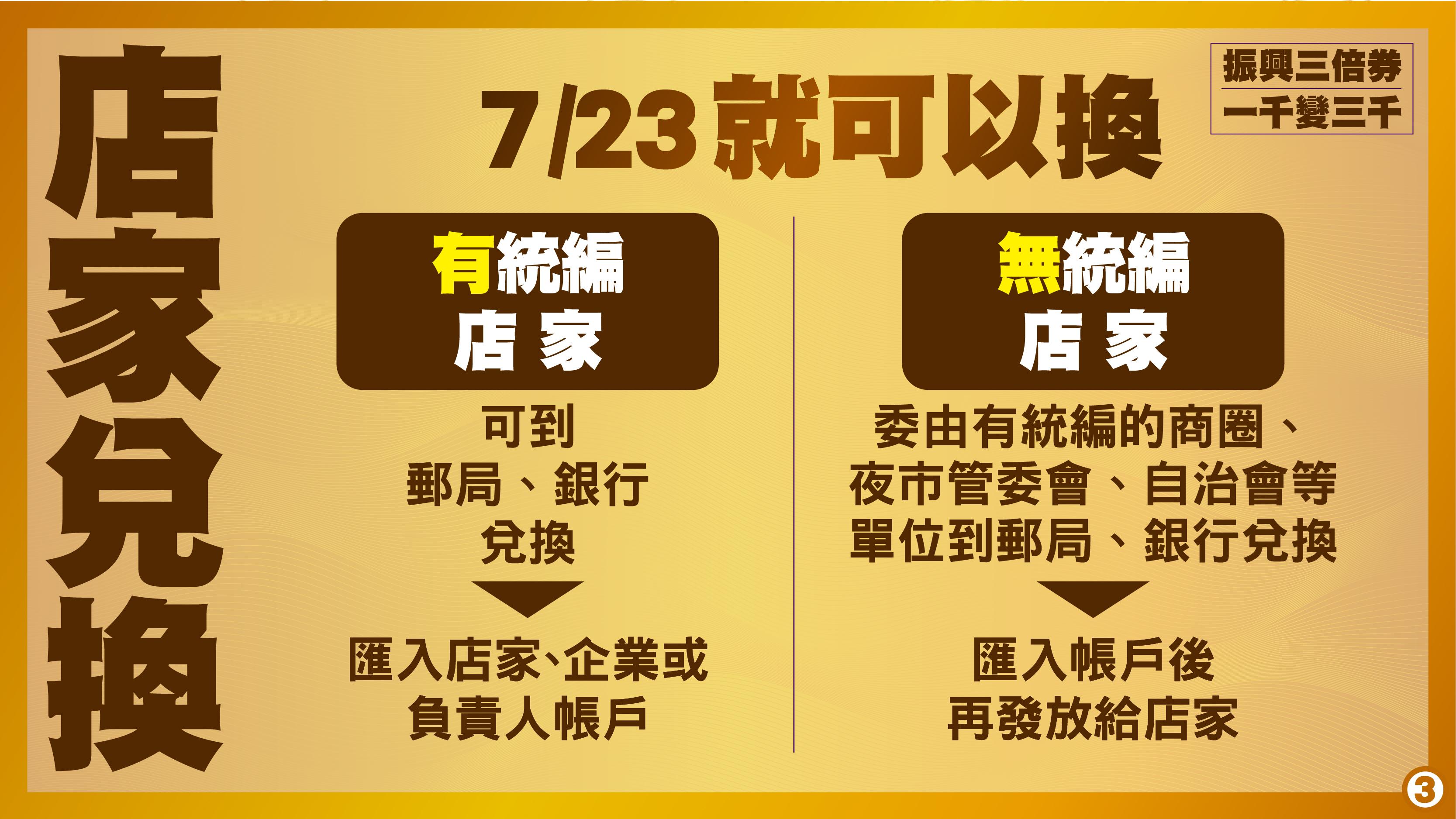 7/23起店家即可兌領消費券,有統編或無統編店家皆可兌領