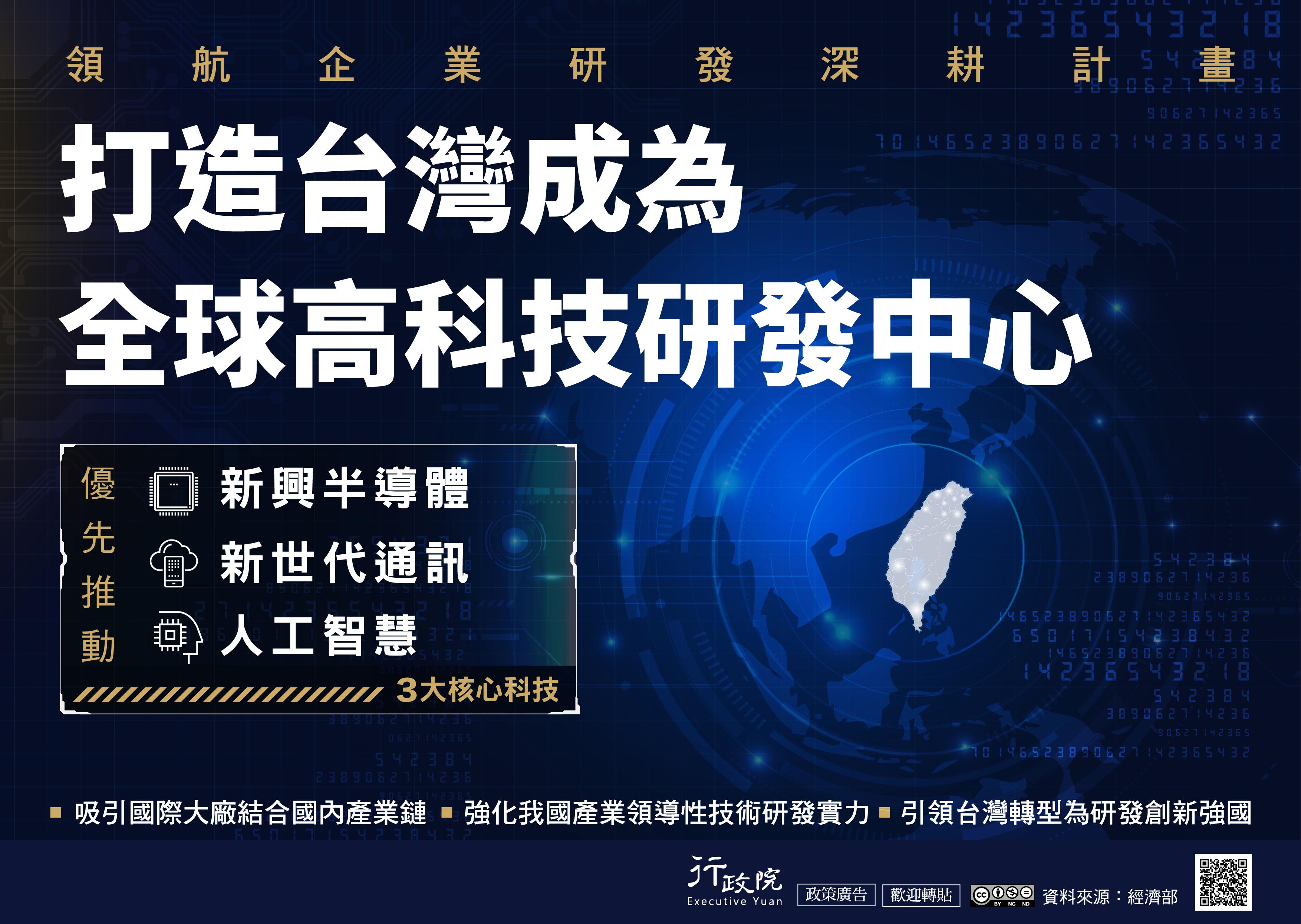 領航企業研發深耕計畫,打造台灣成為全球高科技研發中心