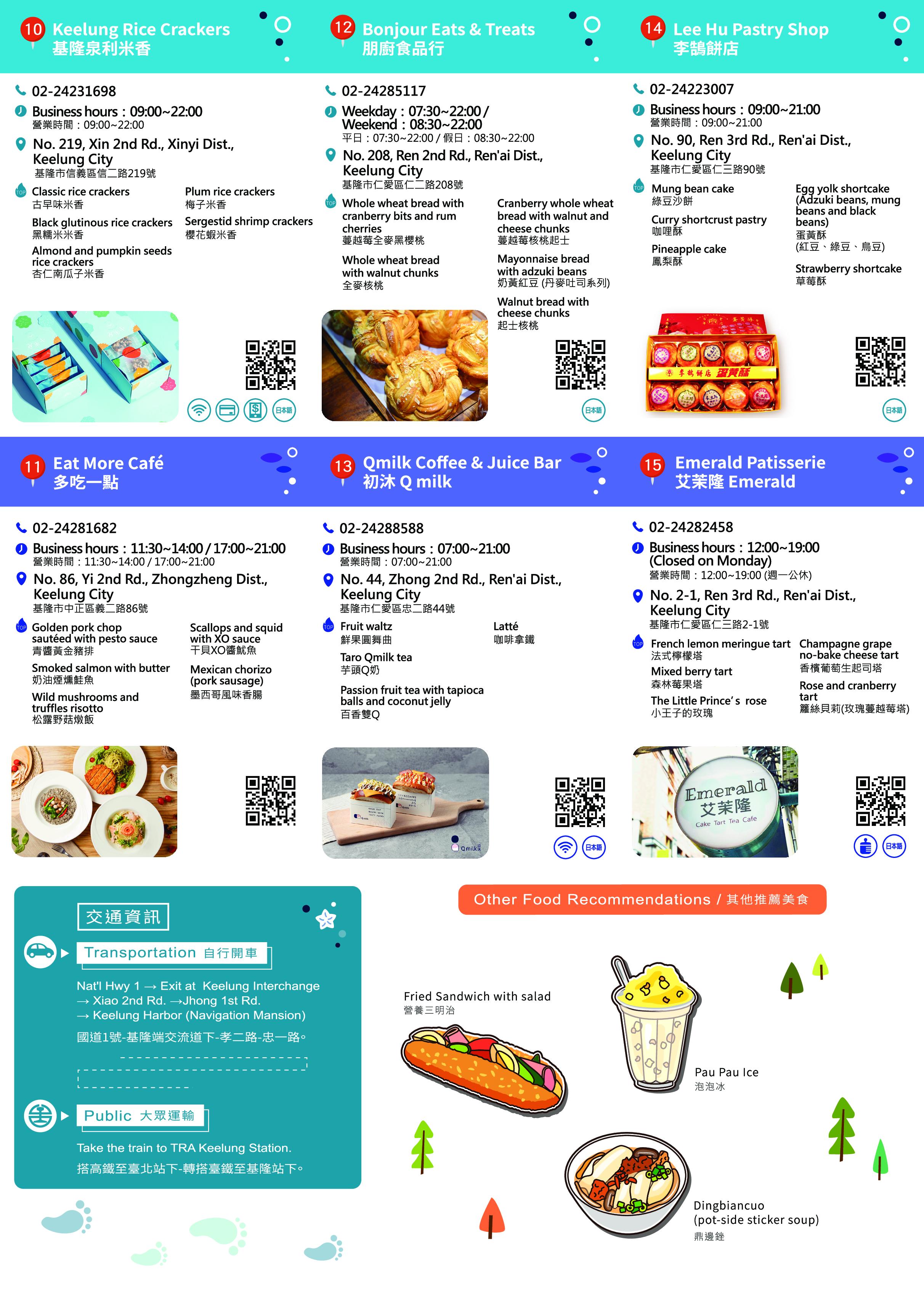 2020基隆環港商區英語友善店家地圖_環港商區3