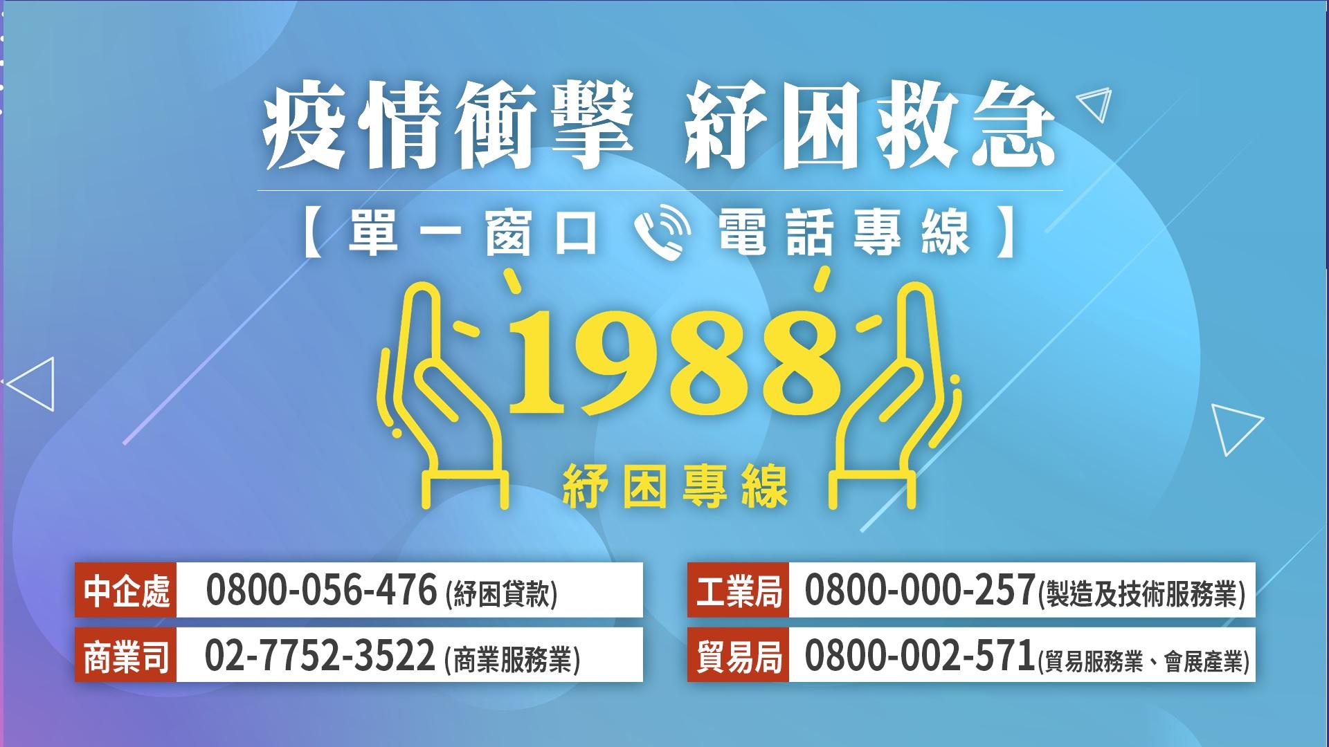 疫情衝擊,紓困救急。單一窗口電話專線。1988紓困專線。