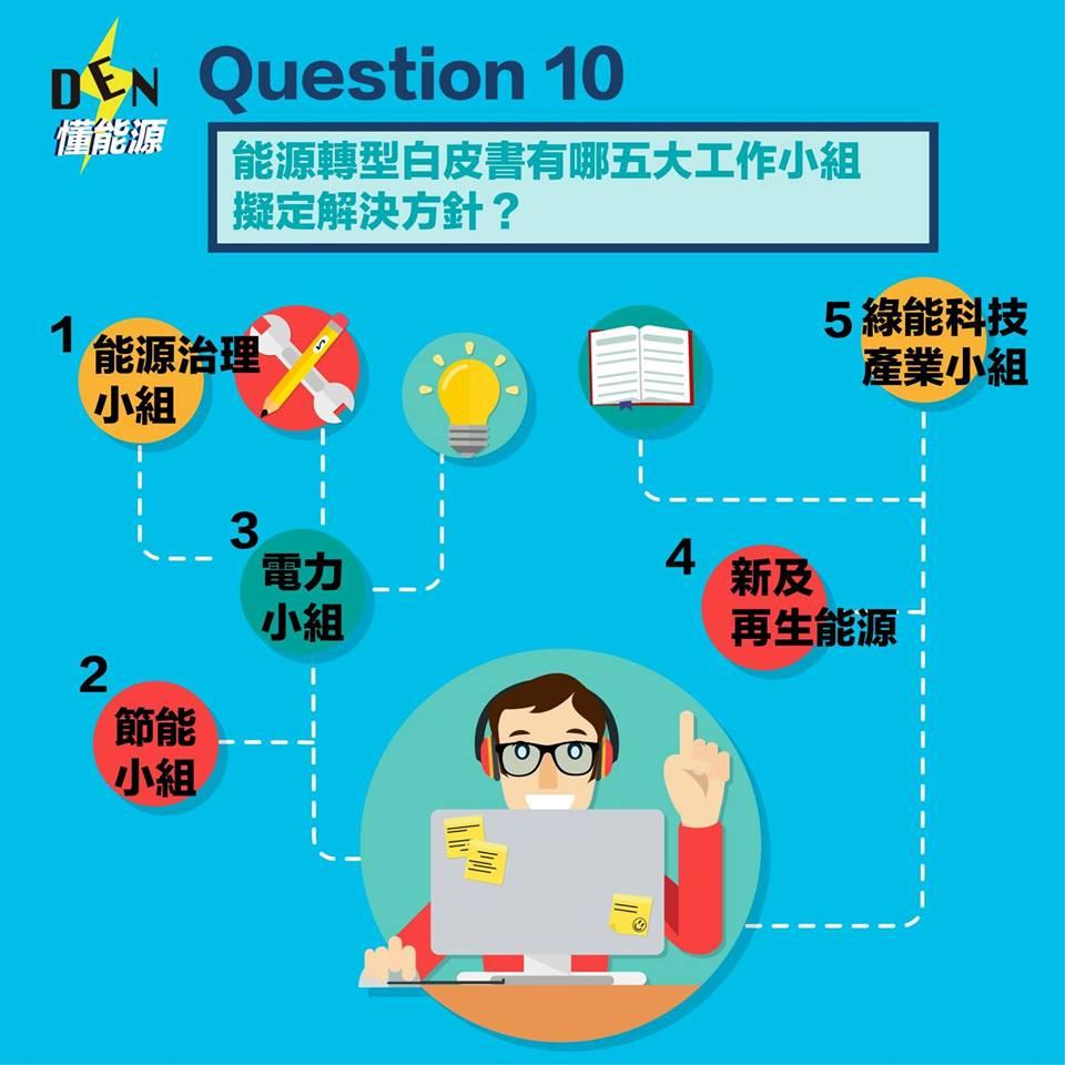 什麼是「能源轉型白皮書」?10個問答告訴你!