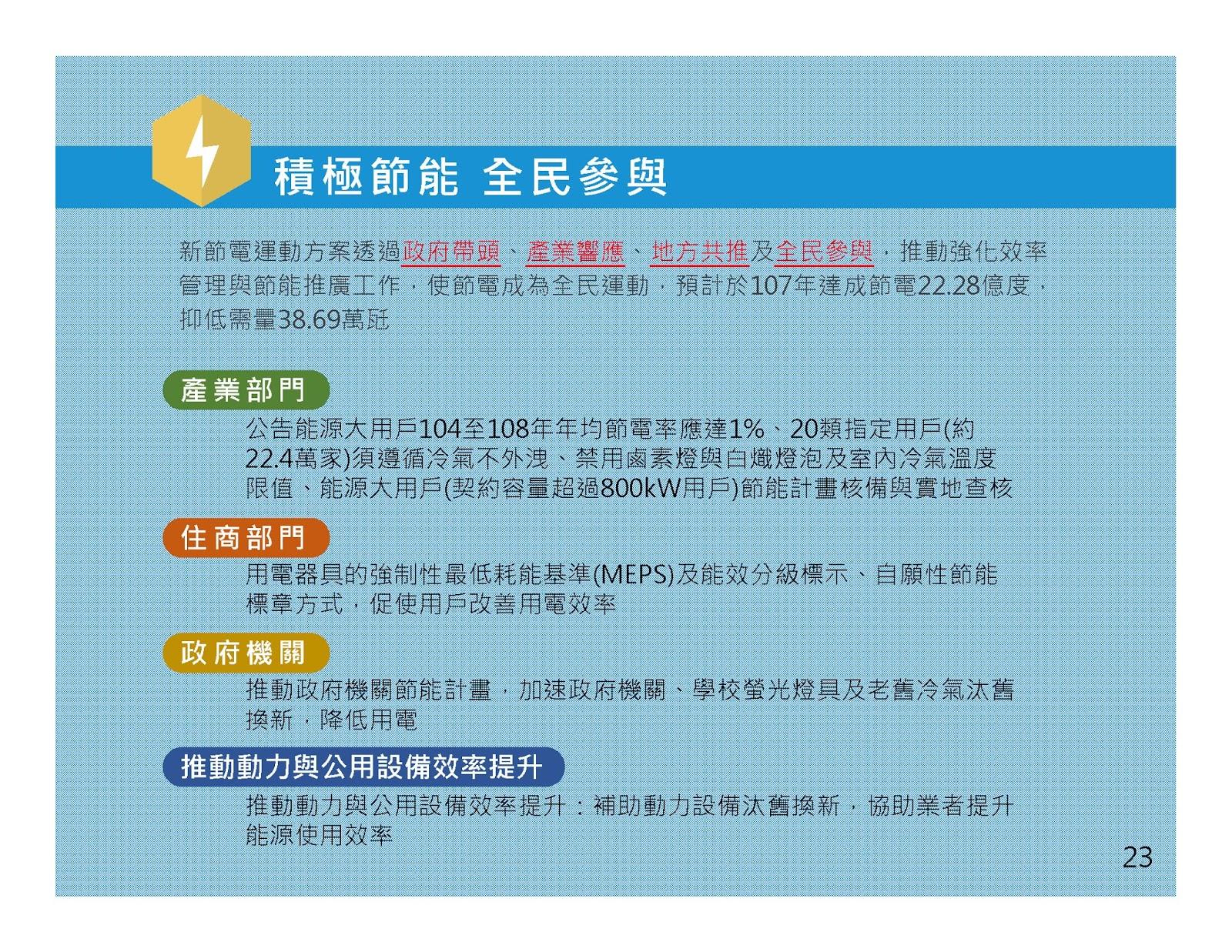 經濟部解決企業投資五缺問題