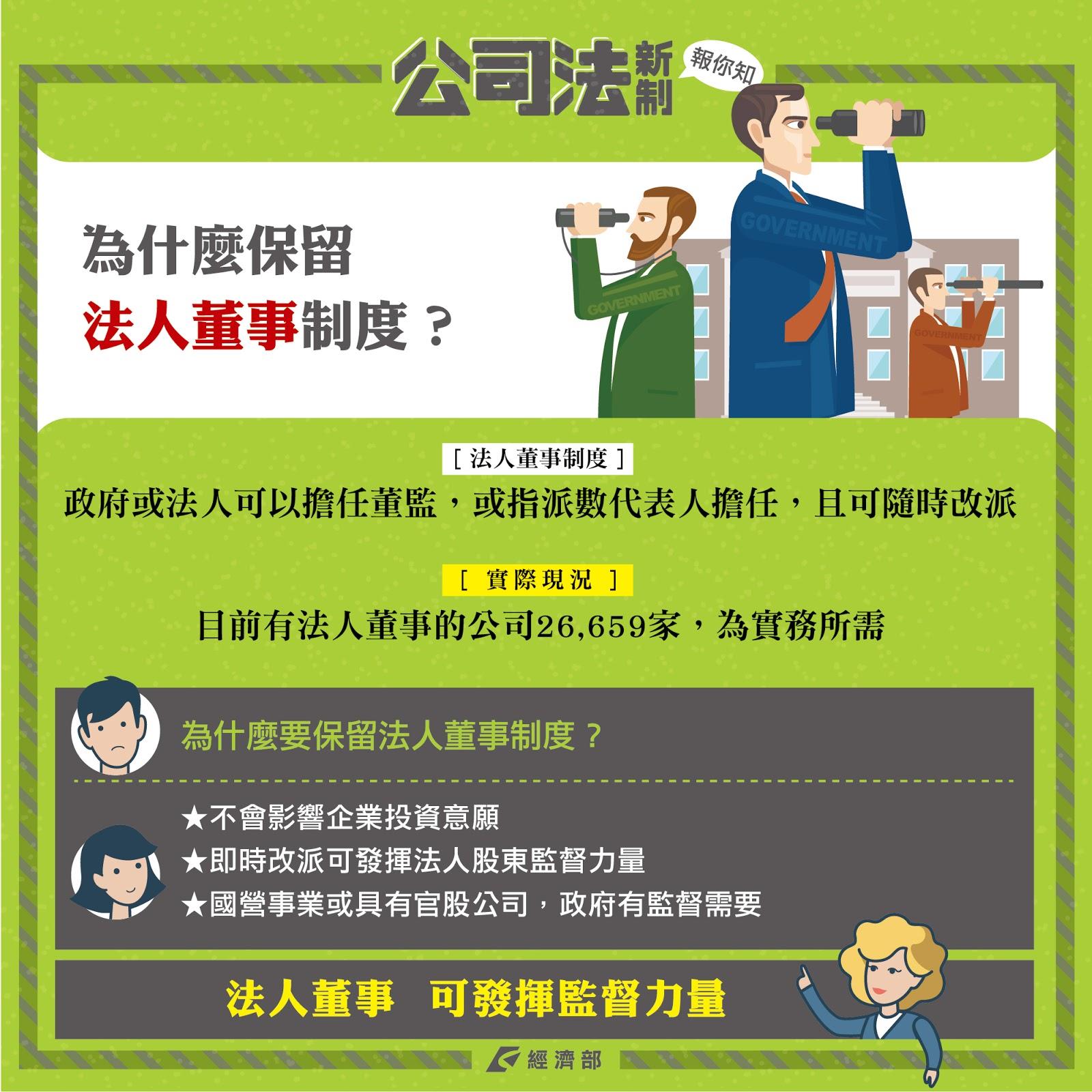 公司法-0718_04-法人董事