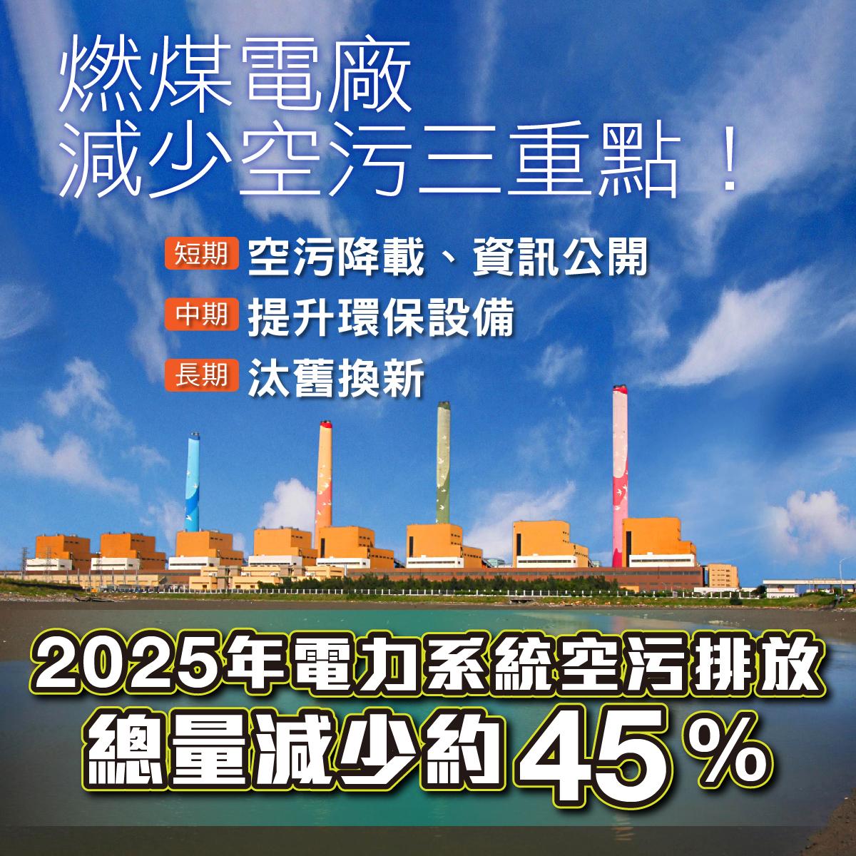 燃煤電廠如何減少空汙排放?