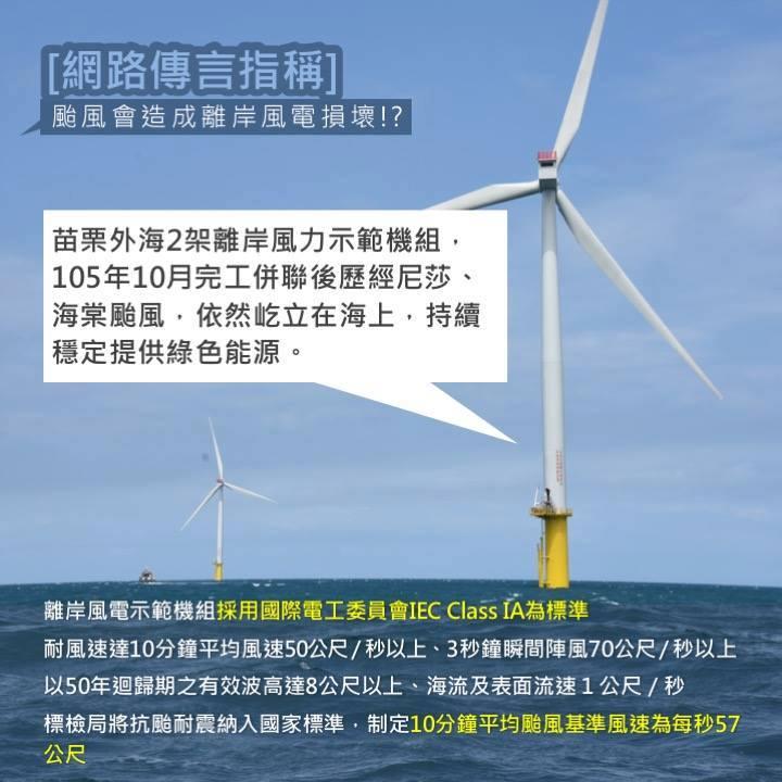 能源局:風力示範機組已證明抗颱耐震實績
