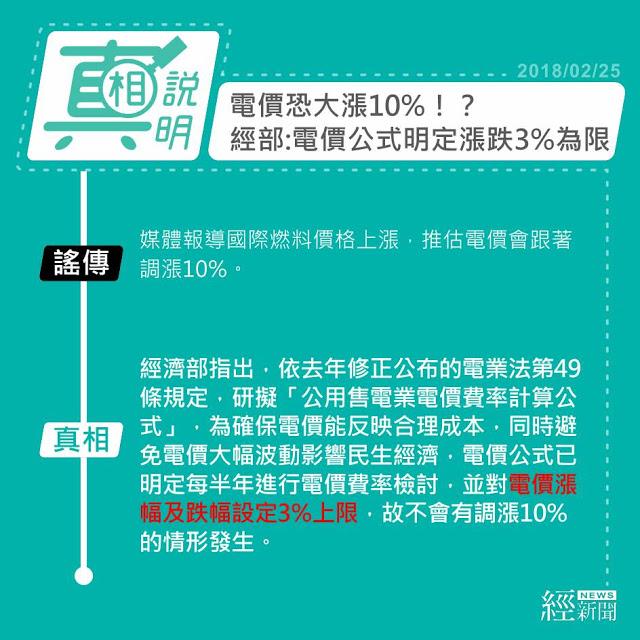 經濟部:電價公式明定漲跌3%為限