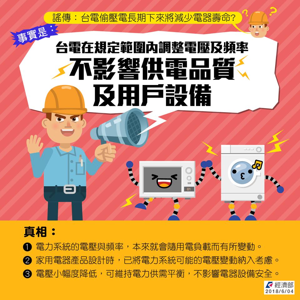 台電在規定範圍內調整電壓及頻率 不影響供電品質及用戶設備